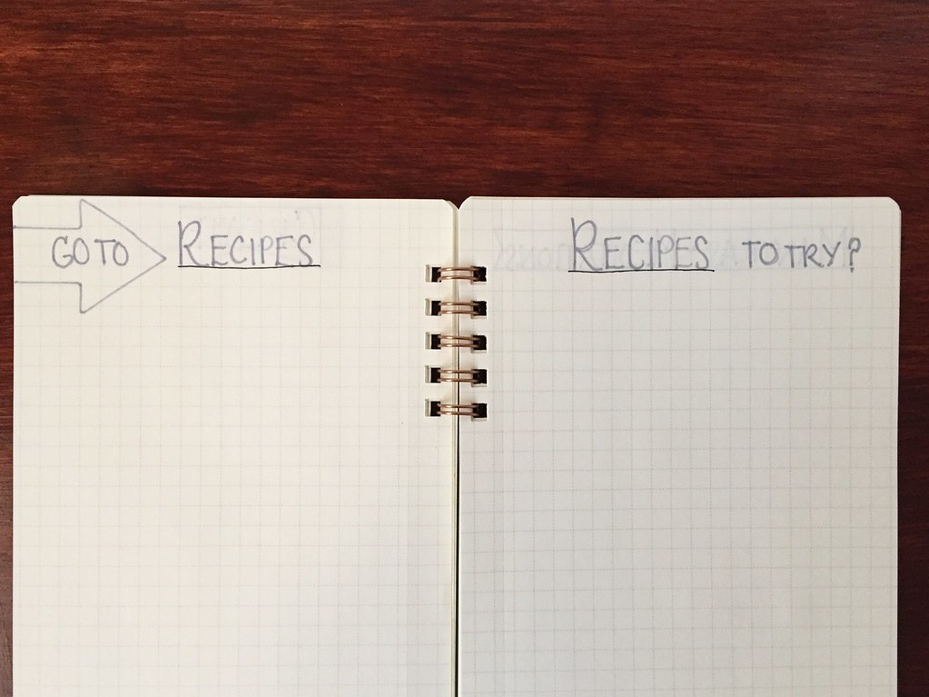 bujo recipes