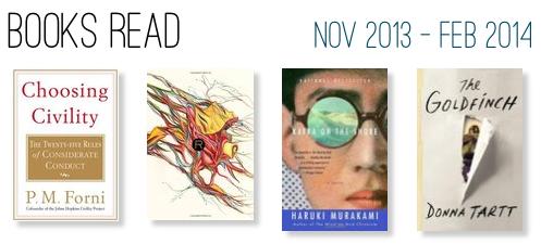 B.Read List: November 2013 - February 2014