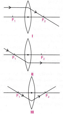 cbse-class-10-science-practical-skills-image-formation-by-a-convex-lens-16