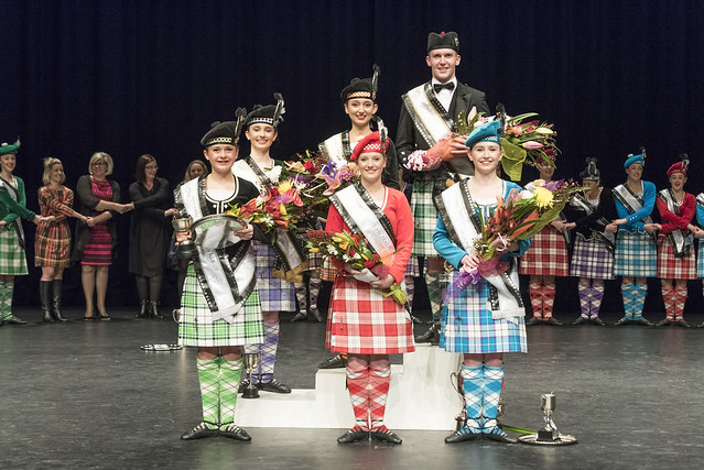 New Zealand Highland and national Dancing Championships 2017