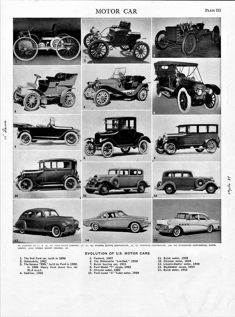Cars Evolution - Cars Model and Specification