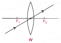 cbse-class-10-science-practical-skills-image-formation-by-a-convex-lens-17