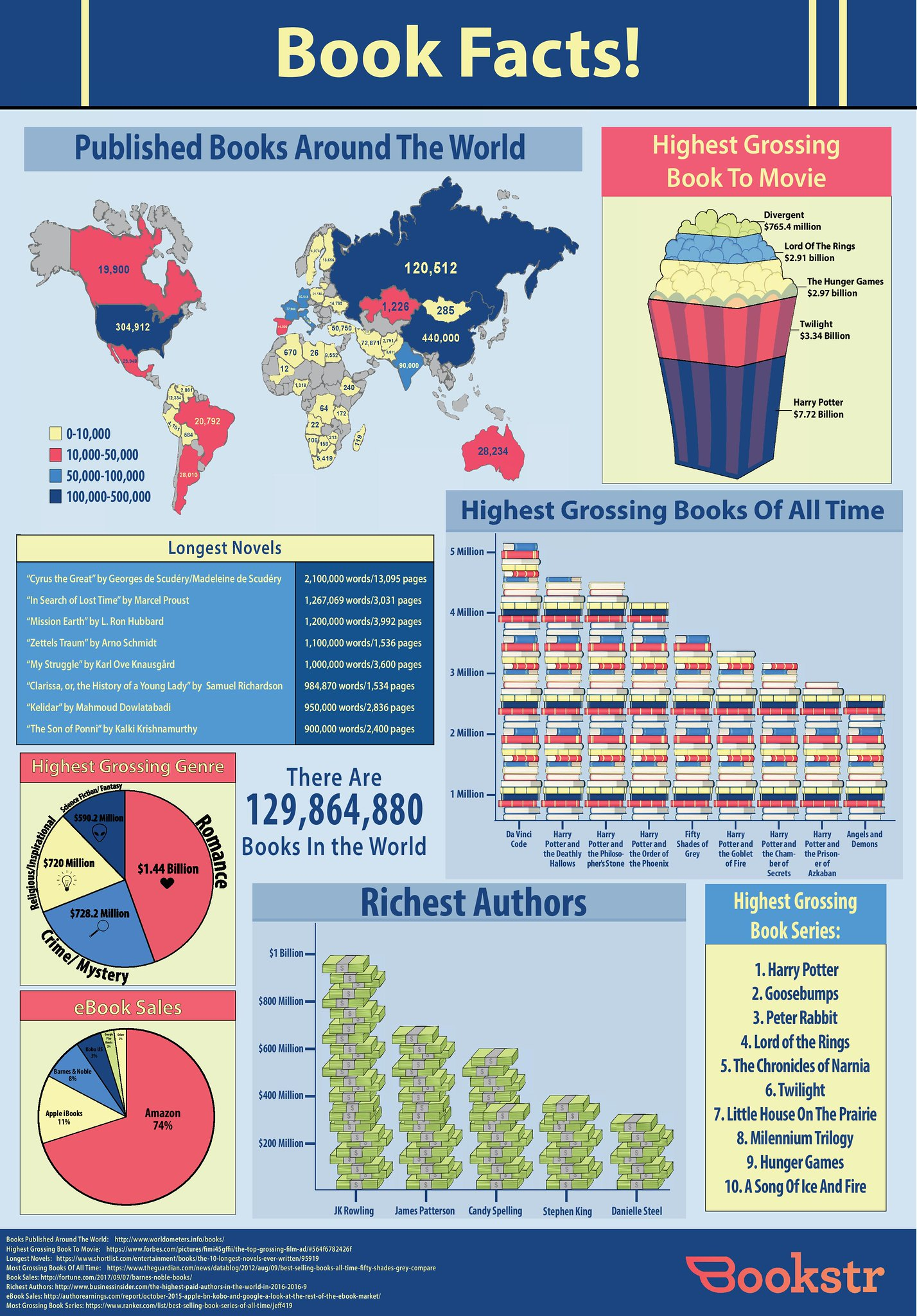 Infographic2 (1)-page-001