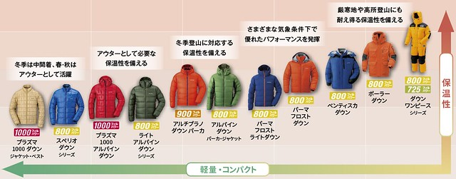 Winter_Clothing_Down_Catalog