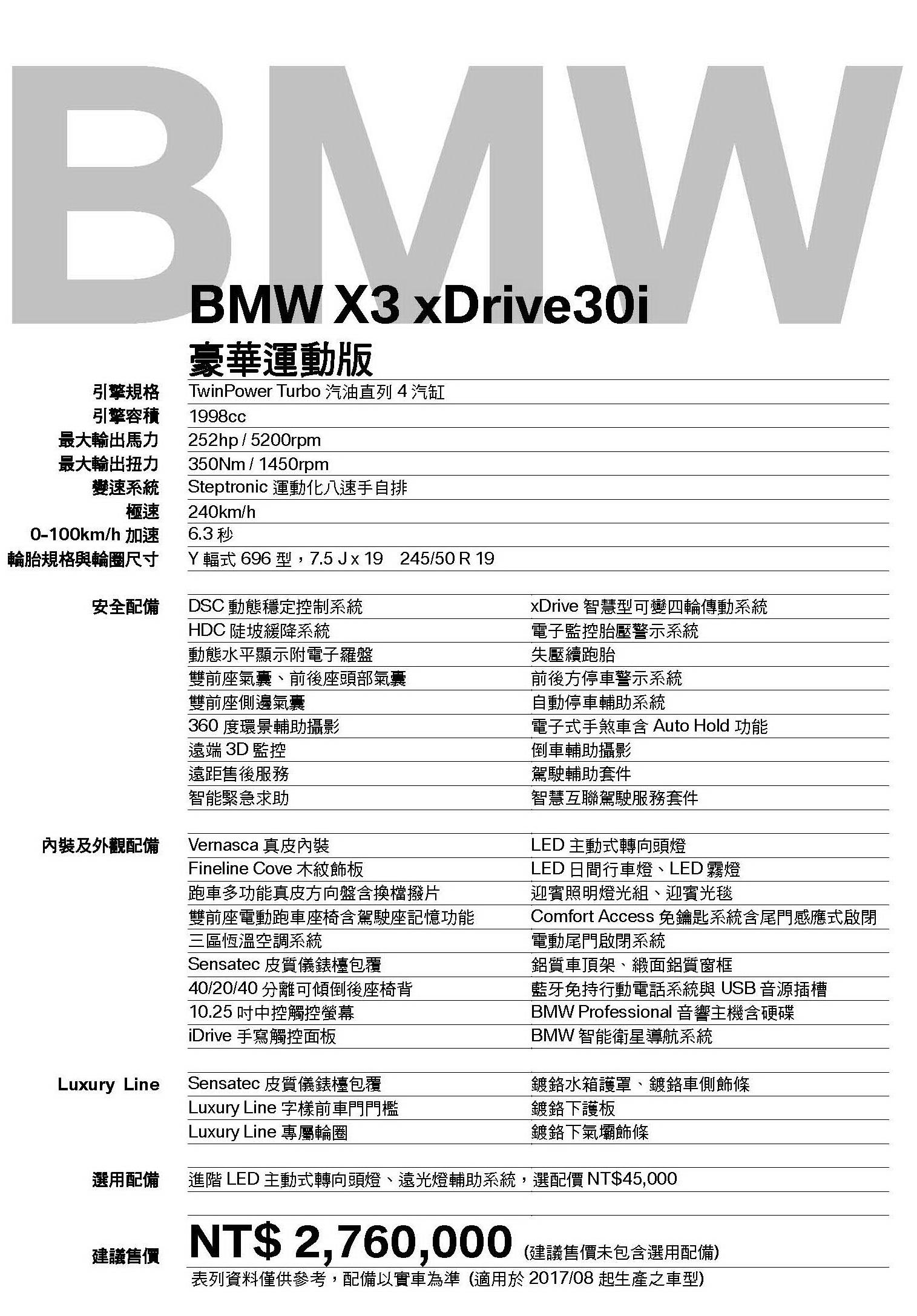車展X3 xDrive30i 豪華運動版 (2017-08)_276