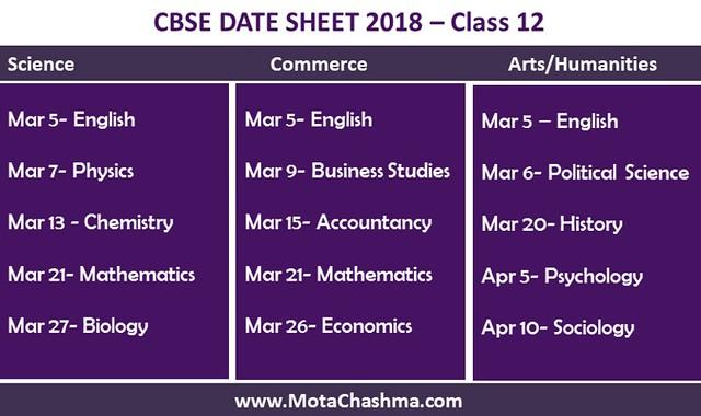 CBSE 12th Date Sheet