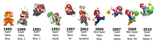 Mario - What about Channel 4?