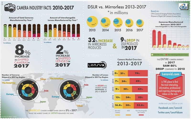 Infographics-2017