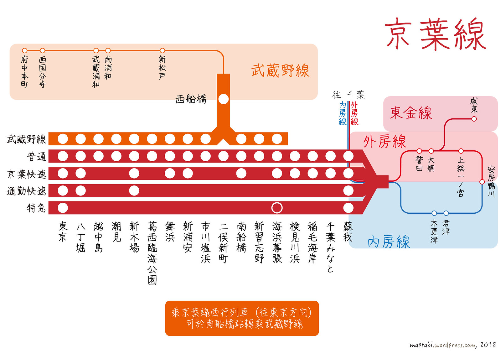 keiyo_line_detail2