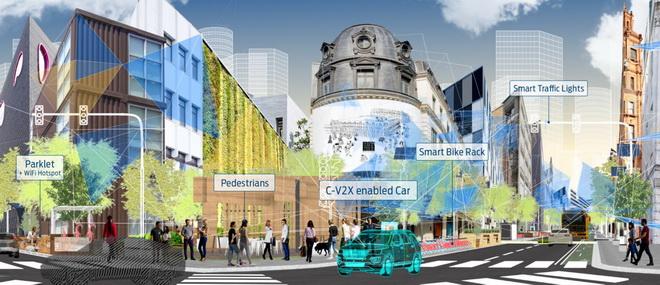 【圖一】Ford近年來不斷致力於「明日之城」(City of Tomorrow)計畫,並與世界各地的城市、組織機構、城市規劃者、技術專家和設計師...
