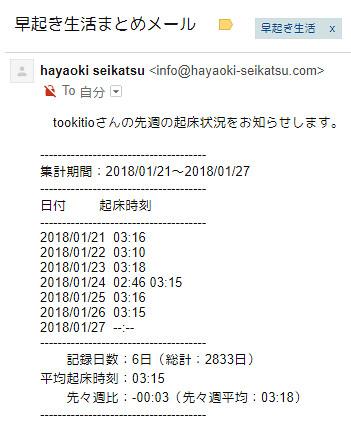 20180128_hayaoki