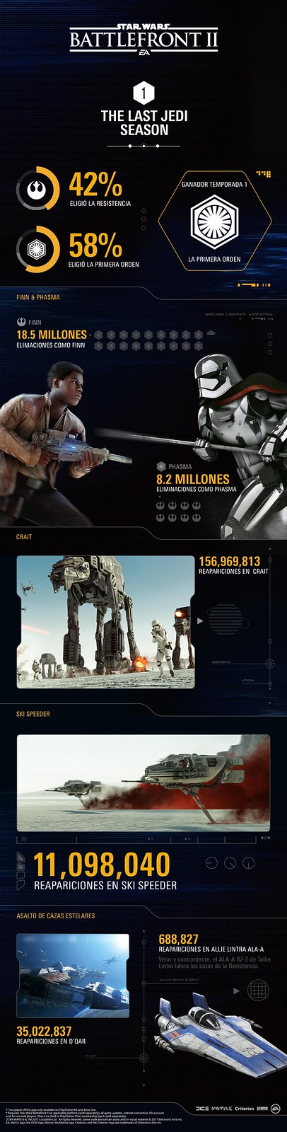 swbf2-infographic-seasons