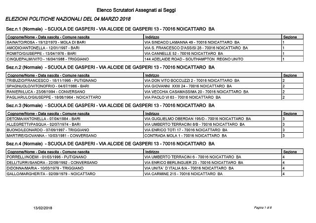 Noicattaro. elenco scrutatori intero 1