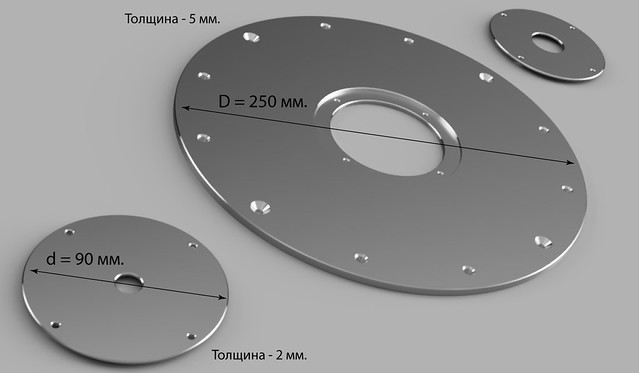 router-plate