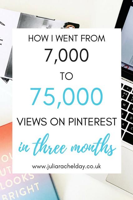 Pinterest Views