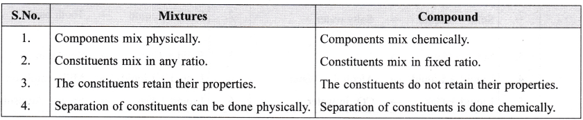 ncert-class-9-science-lab-manual-mixture-and-compound-2