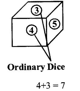 cube & Dice - shortcuts-in-reasoning-for-competitive-exams-10