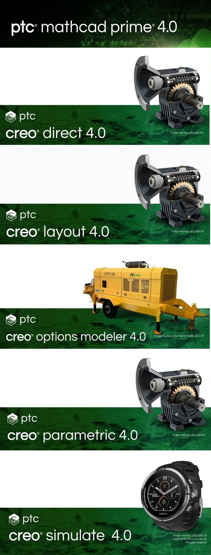Download PTC Creo 4.0 M040 + HelpCenter x64 full license forever