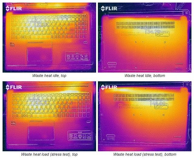 Premiers tests de l'AMD Ryzen 5 2500U et première désillusion