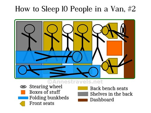 Diagram #2 (for more adult-size people) - How to Sleep 10 People in a Full-size Van