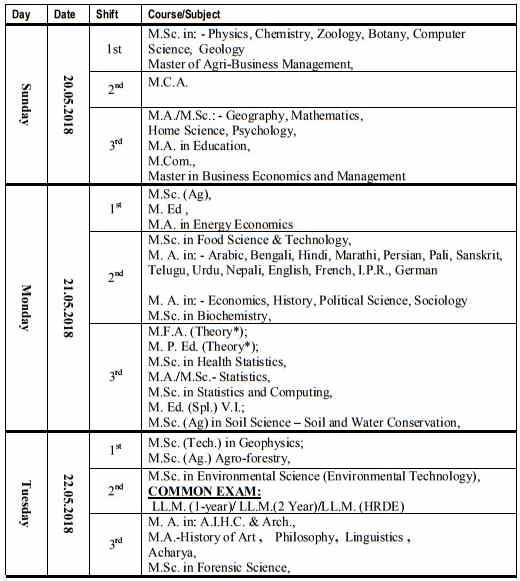 BHU UET Schedule 2018