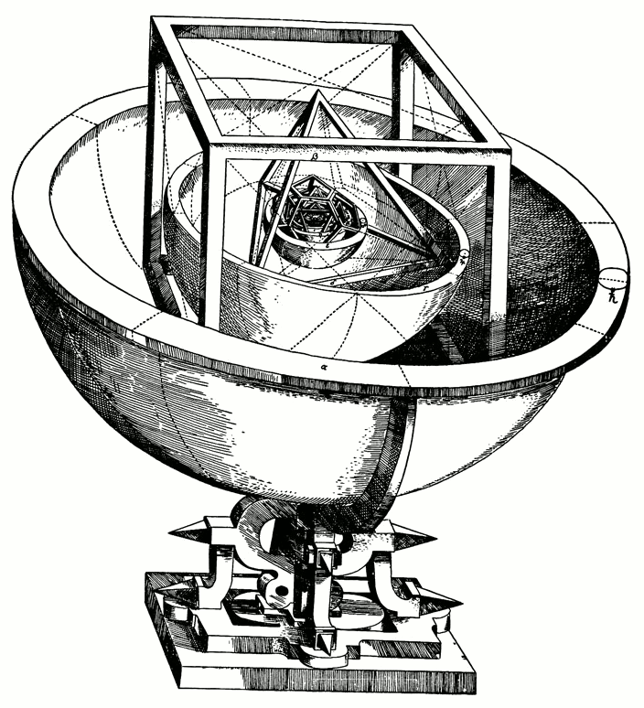 Kepler's Platonic solid model of the solar system, from Mysterium Cosmographicum (1596)