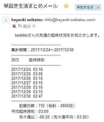 20171231_hayaoki