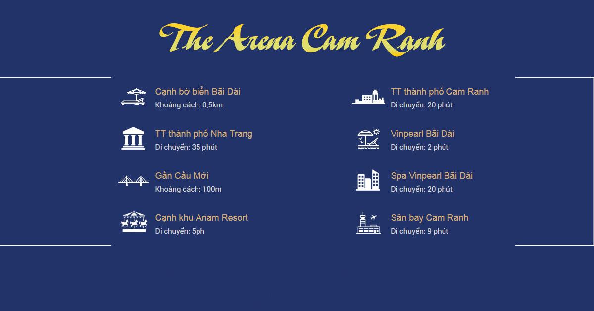liên kết vùng the arena