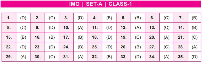 IMO Class 1
