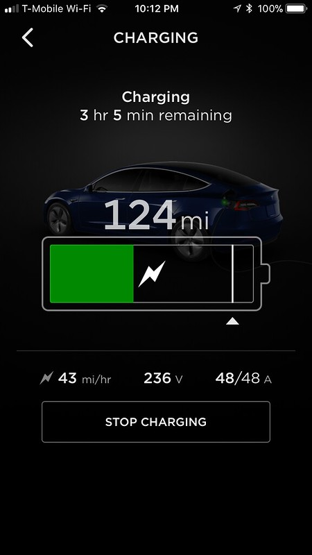 32 amps vs 40amps | Tesla Owners Online