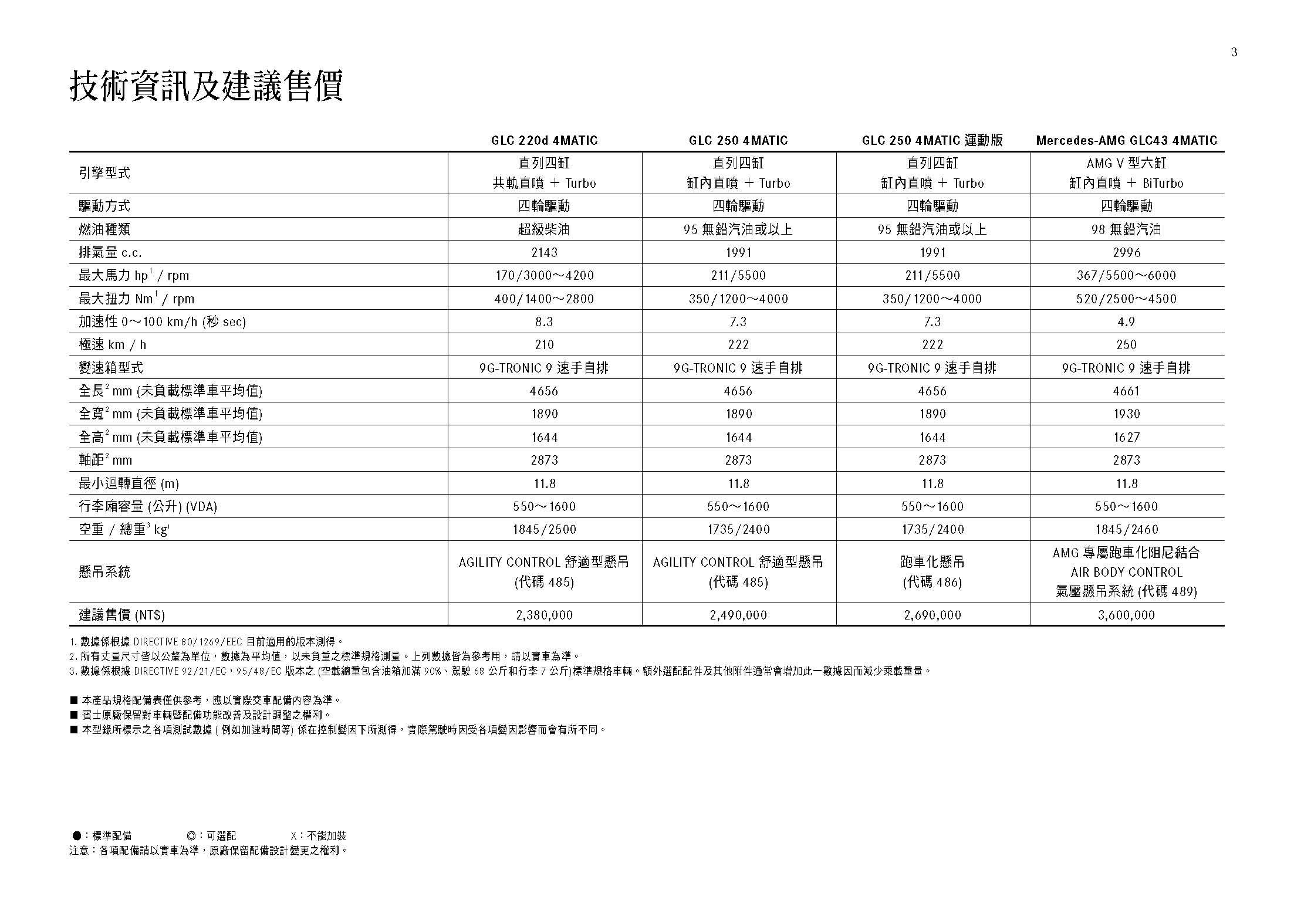 MY1718_GLC規格配備表20170929_頁面_03