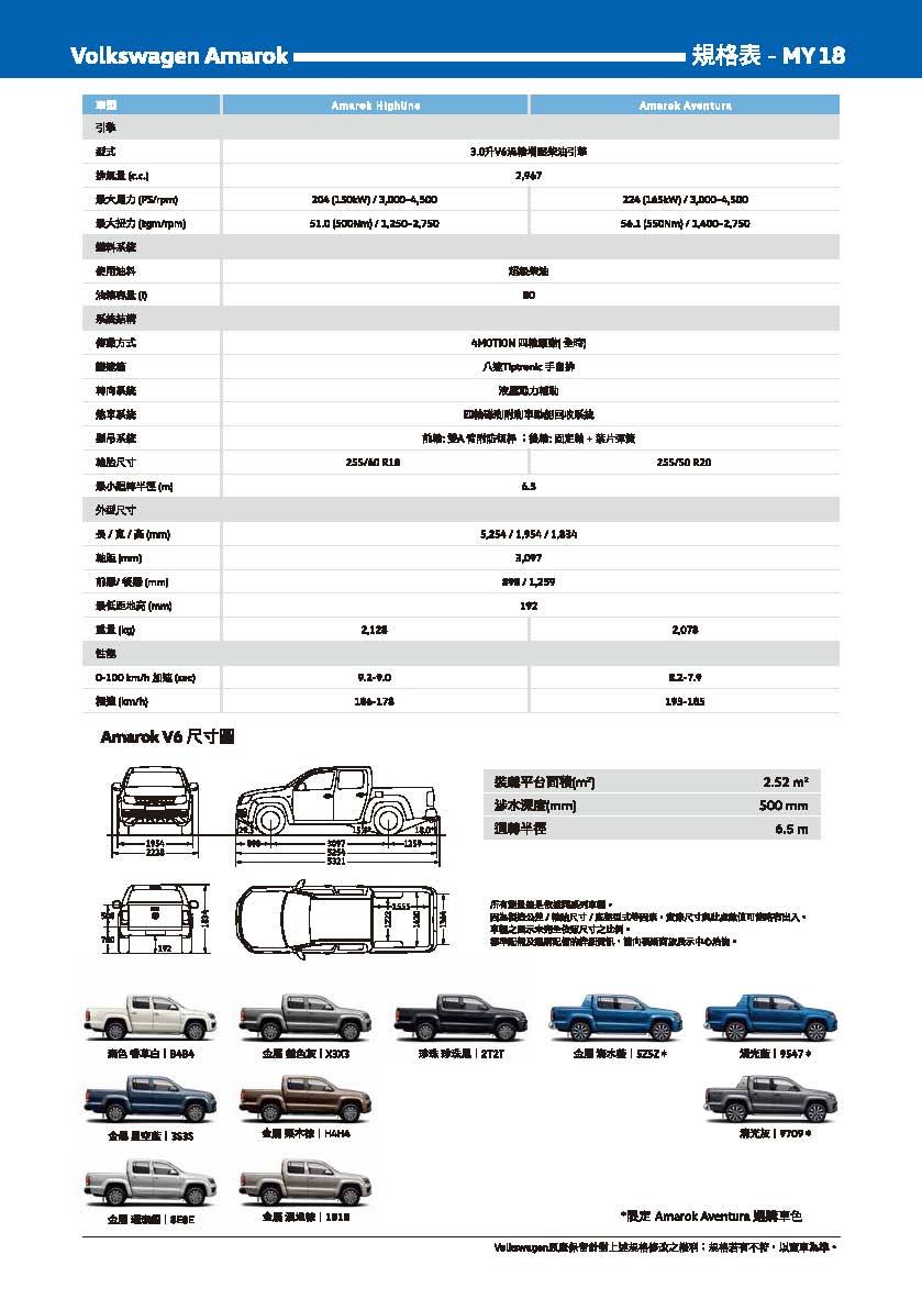 Amarok V6規配表_頁面_3