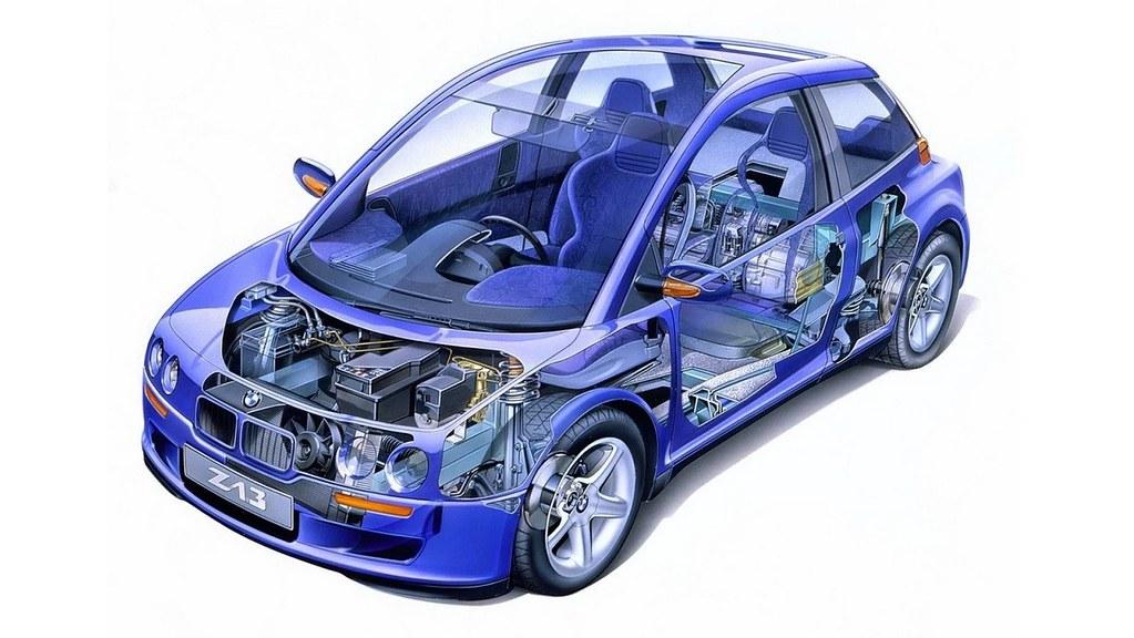 1993-bmw-z13-concept (3)