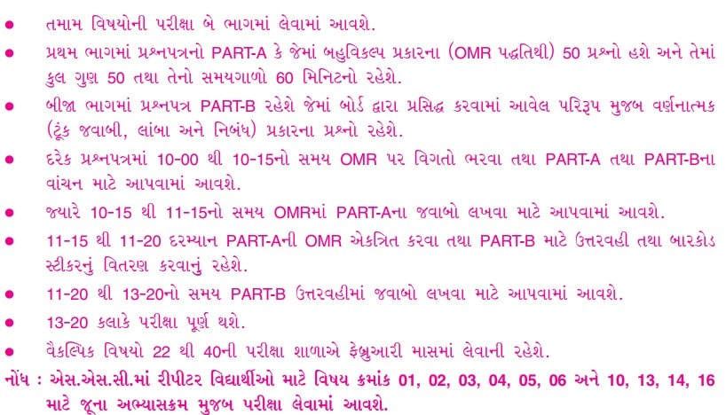 Gujarat Class 10 Important Points