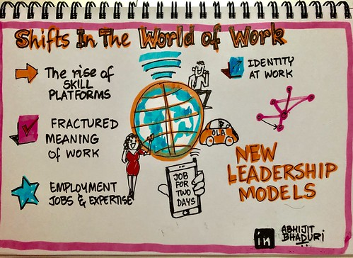 Shifts in the world of work