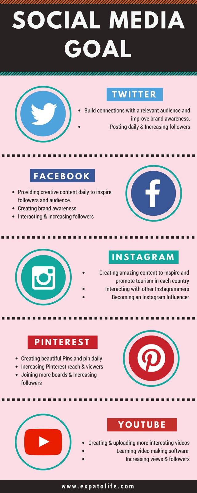 Social Media Goal