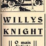 Mon, 2009-01-12 17:16 - Publicidade à marca de automóveis Willys Knight.  Site: hemerotecadigital.cm-lisboa.pt/index.htm  in: Ilustração, N.º 113, 1 de Setembro de 1930.  periodical link: hemerotecadigital.cm-lisboa.pt/OBRAS/Ilustracao/Ilustraca...  page link: hemerotecadigital.cm-lisboa.pt/OBRAS/Ilustracao/1930/N113...