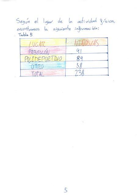 Censo escolar. Adriana Moreno. 4º B