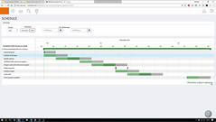 28 ITESOFT W4 timeline demo