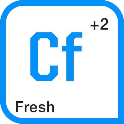 Content Freshness:內容新鮮度/即時性