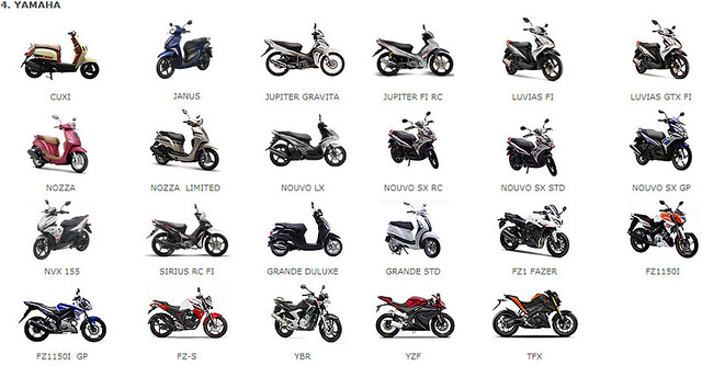 Đọc xóa lỗi xe Yamaha