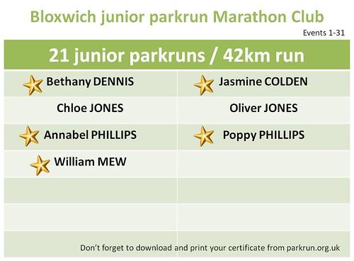 Marathon Club #31