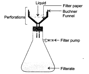 cbse-class-9-science-practical-skills-separation-of-mixture-7