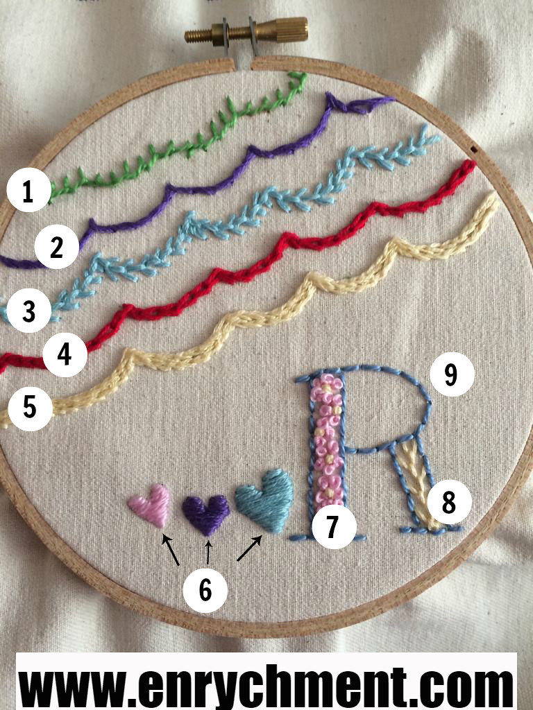 Practice sampler for learning basic embroidery stitches.