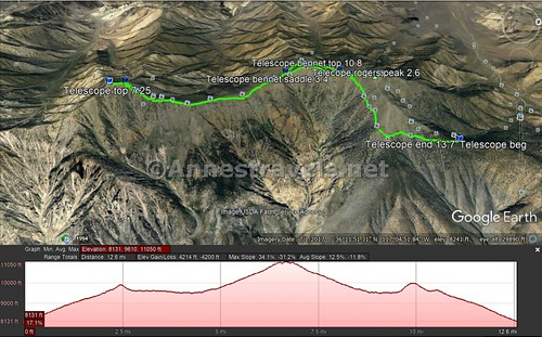 Visual trail map and elevation profile of my hike up Rogers Peak, Telescope Peak, and across Bennett Peak, Death Valley National Park, California