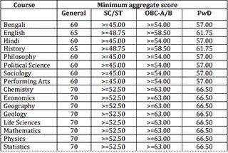 pubdet eligibility criteria