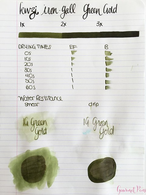 Ink Shot Review KWZI IG Green Gold @AppelboomLaren 1