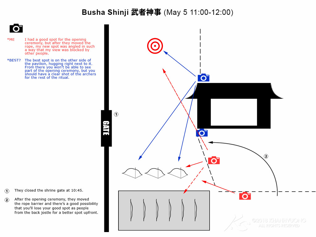 Busha Shinji photo spots.jpg