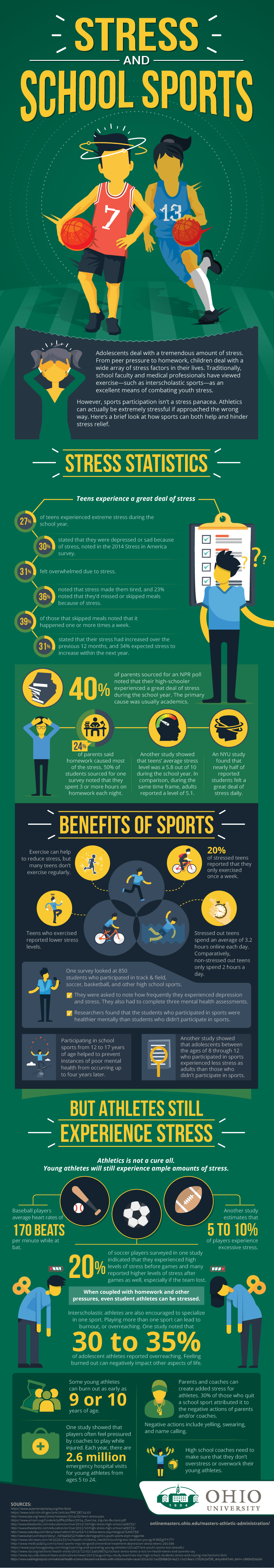 Stress-and-School-sports