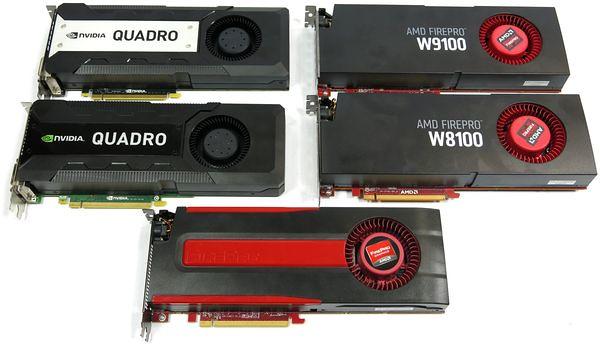 Bảng điều khiển AMD FirePro VGA
